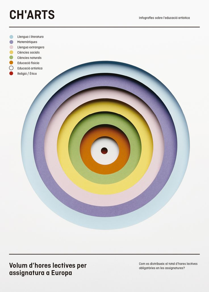 Ch'arts - Paper Craft | Abduzeedo Design Inspiration