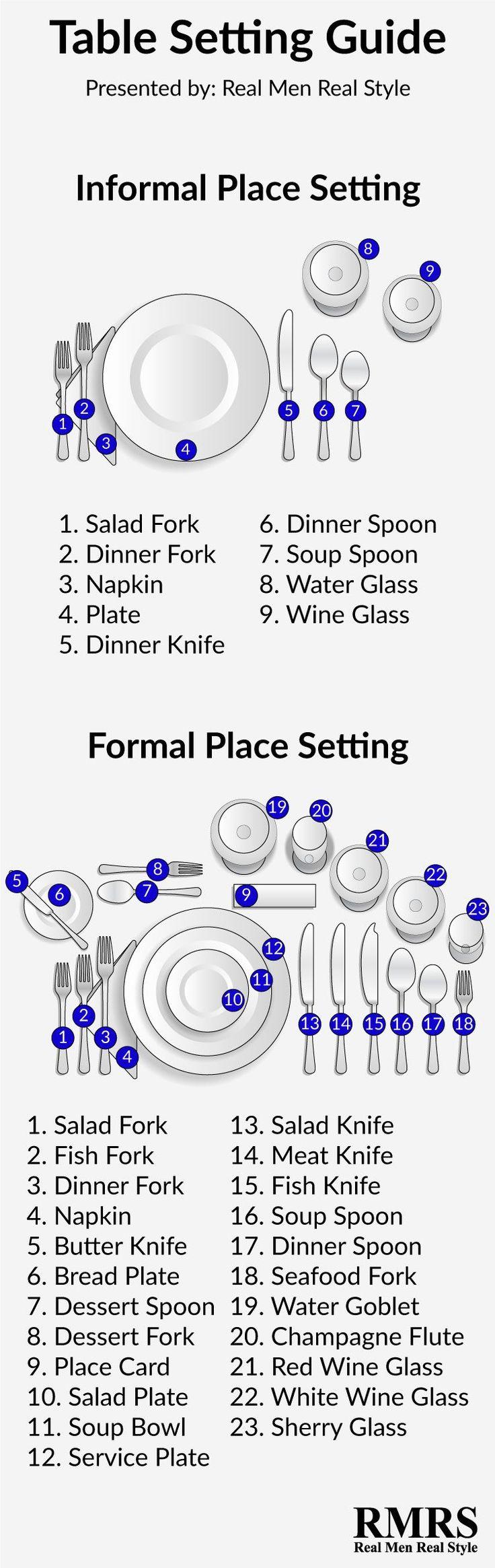 44 best table settings diagram images on pinterest. Black Bedroom Furniture Sets. Home Design Ideas