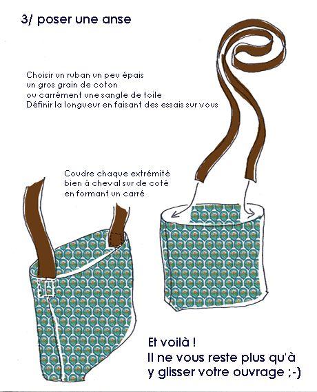 tuto petit sac.... Le plus simple du monde...