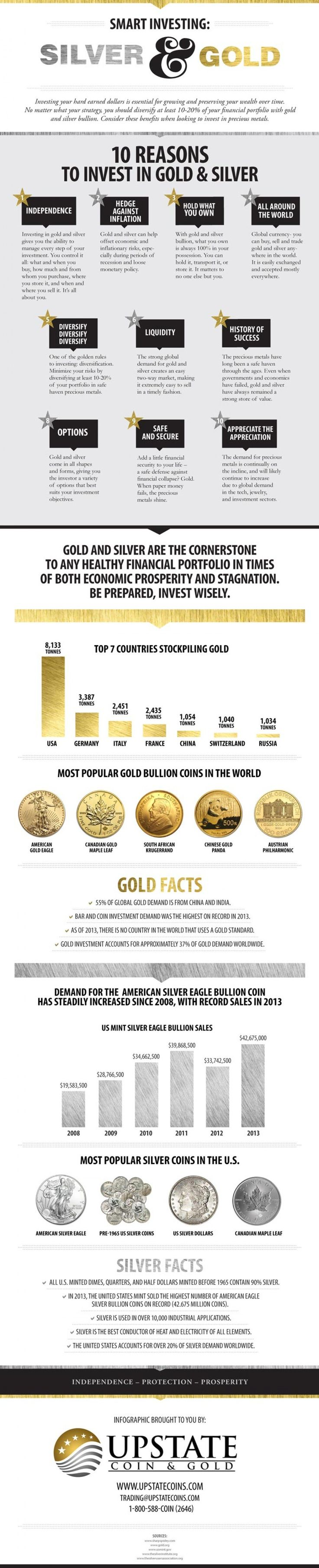 #Gold #Silver #Investing : Smart investing in silver and gold