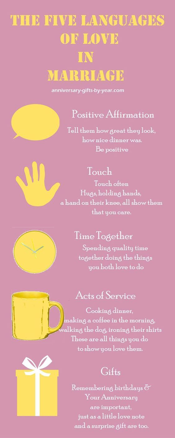 Follow the Five Languages of Love for a Happy Marriage