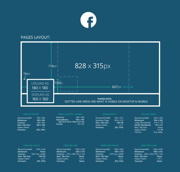 Social media cheat sheet: Facebook cover photo, profile photo, and image sizes for 2016
