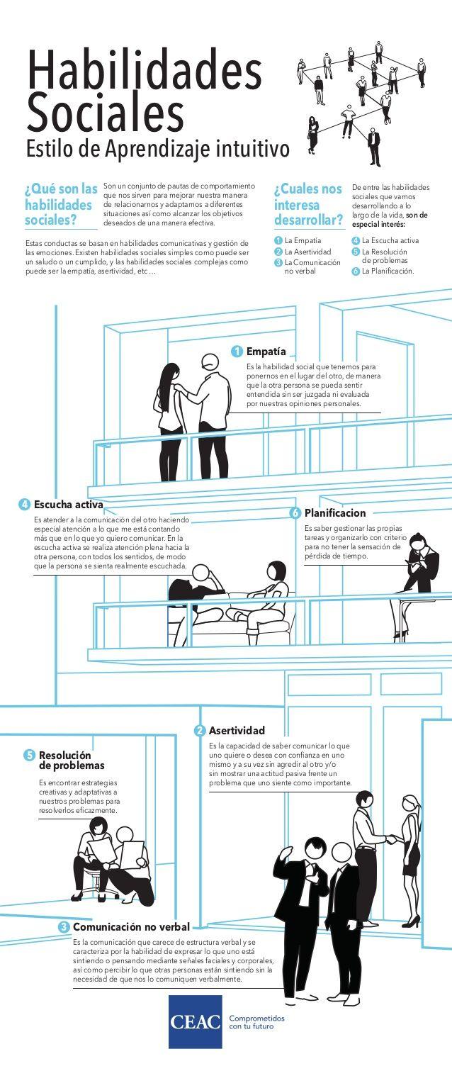¿Cuáles son las principales habilidades sociales más deseadas por las empresas?