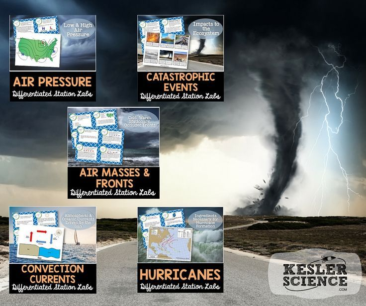 5 science station labs covering a variety of middle school weather topics including high and low air pressure, convection currents, air masses and weather symbols, hurricane formation, and impact to ecosystems from natural disasters.