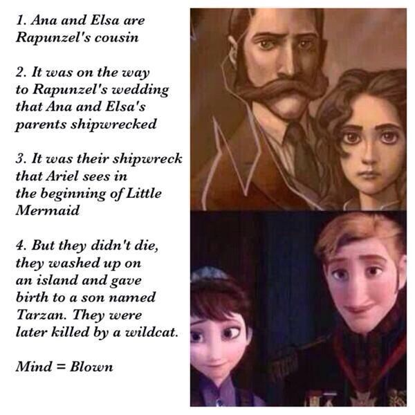 ANOTHER EXTENSION TO THE THEORY?!?!?! Tarzan?!  When's my Merida theory going to get hooked in?