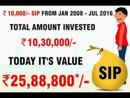 INVEST IN MUTUAL FUNDS THROUGH SIP