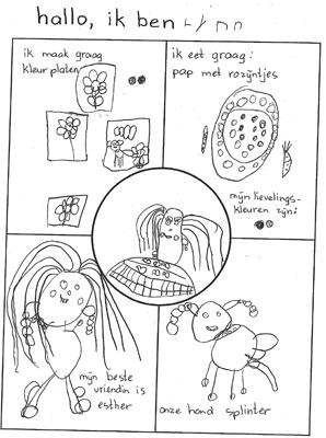 kennismakings opdracht (jezelf voorstellen aan de hand van een tekening)