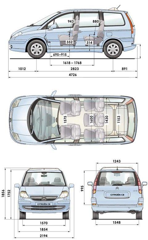 dimensioni-citroen-c8 | Prezzi e dimensioni Auto ...