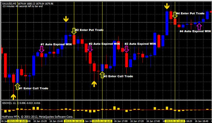 figure pennant forex exchange philippines peso