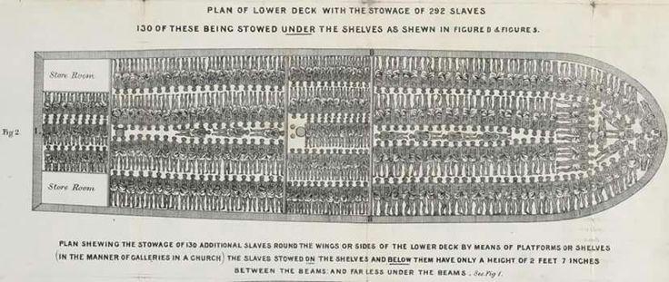 """Mês da Consciência Negra - Motivo N°11 """"Navio negreiro"""" (Levante Negro)"""