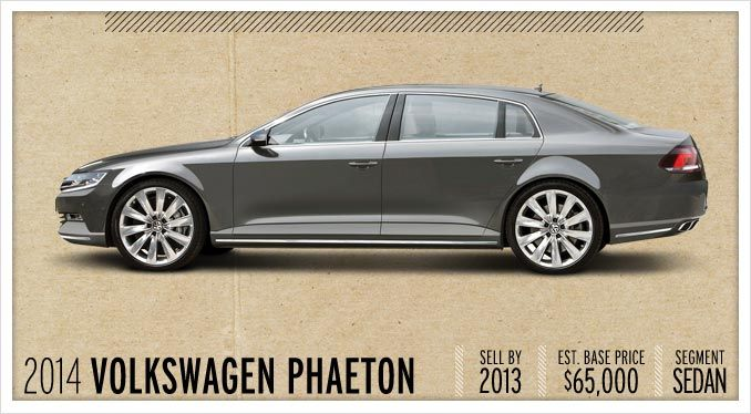 Future Volkswagen Phaeton