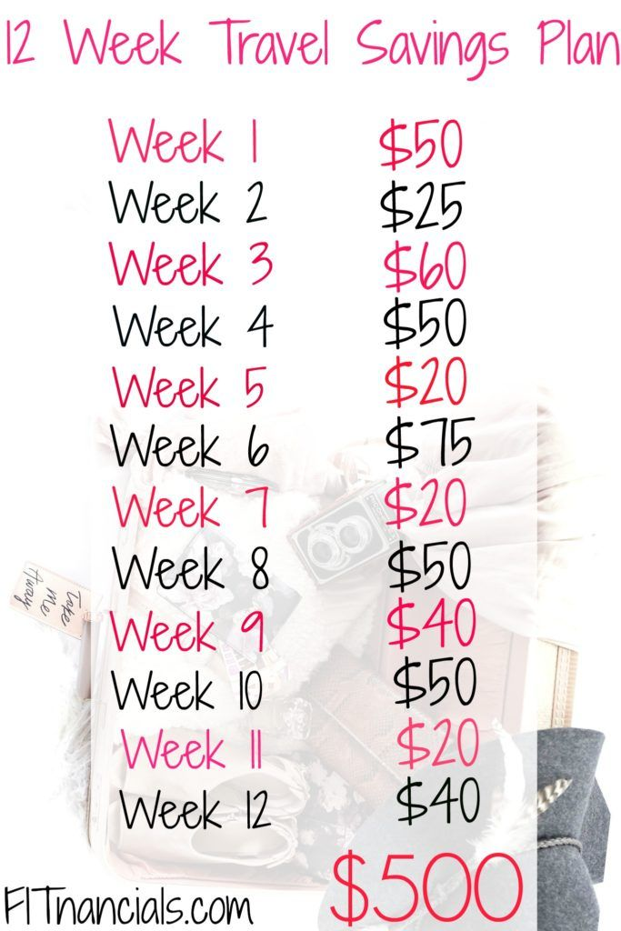 picture relating to 26 Week Money Challenge Printable named Maximum Style and design Suggestions 26 7 days Financial savings Chart Printable Images