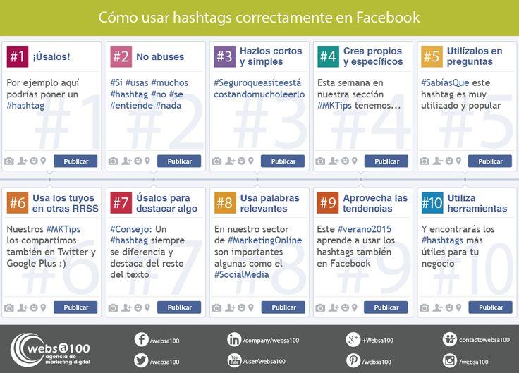 Infografía: cómo usar hashtags en Facebook vía @websa100 #Facebook