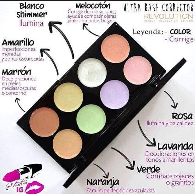 Concealer colors