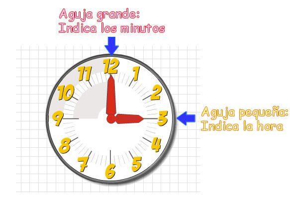 reloj_analogico.jpg (583×396)