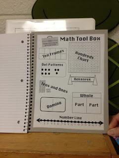 Swamp Frog First Graders: Math Task Journals