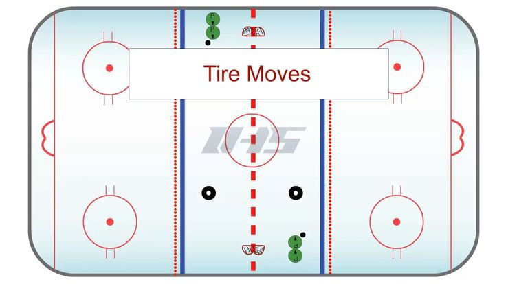 TIRE MOVES - Station hockey drill in neutral zone