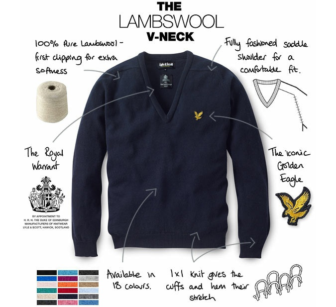 The anatomy of the classic Lyle and Scott Lambswool V-Neck from the Vintage range.
