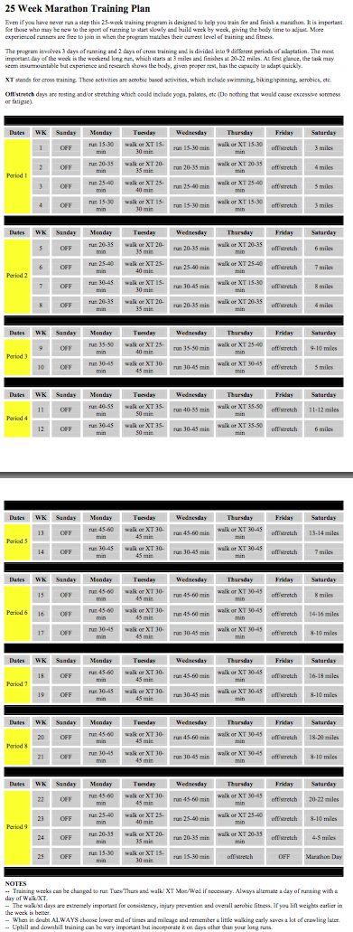 25 week marathon training schedule
