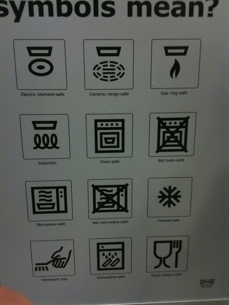 Ikea Kitchenware Symbols