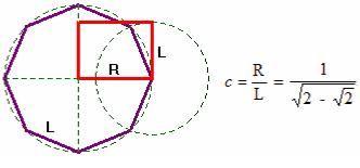 Rectángulo cordobés - Proporción cordobesa- Rectángulo cordobés es un rectángulo que muestra una proporción entre sus lados. El valor de esta proporción es 1,306562964 y es la denominada proporción cordobesa. Esta proporción matemática surge como la relación entre el radio de la circunferencia circunscrita al octógono regular y el lado de éste.El valor de esta proporción es inferior al número áureo.Su descubrimiento y estudio se debe al arquitecto afincado en Córdoba Rafael de la Hoz…