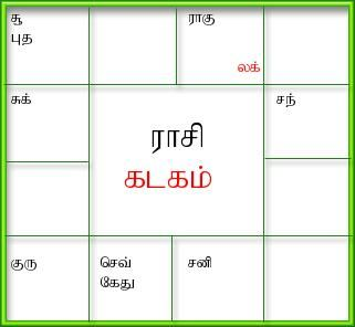 Generate Birth Horoscope Tamil Jathagam Tamil Birth Jathakam South And North Indian Style Horoscope Software Birth Horoscope Horoscope Devotional Quotes