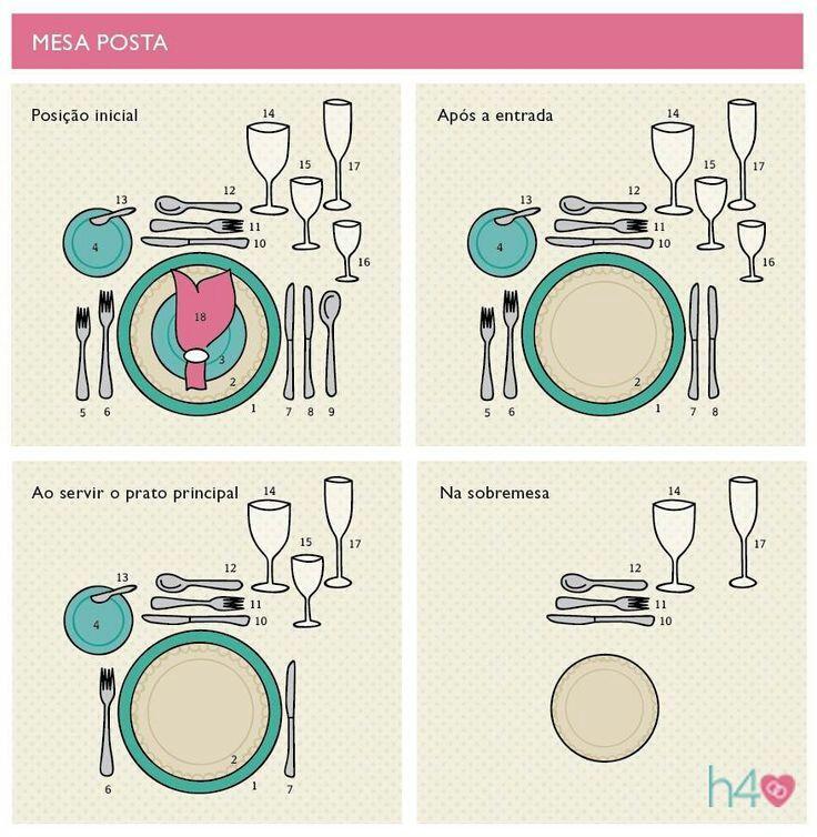 Como Arrumar A Mesa De AlmoçO E Jantar No Dia A Dia