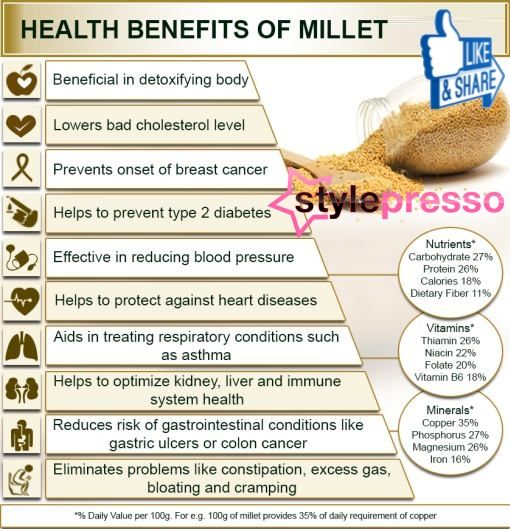 Health Benefits of Millet - don't go to link - unrelated. Still looking for original posting of this.