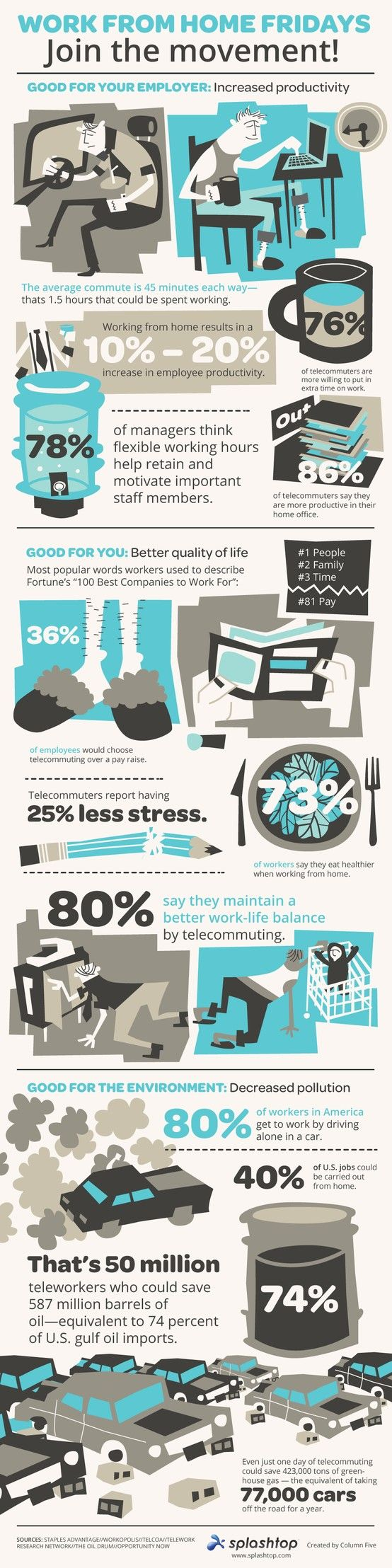 Work from Home Fridays - Join the movement! Infographic