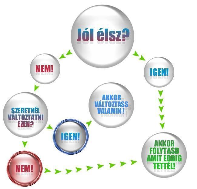 #Jól élsz?# Nem??? Ideje, hogy változtass! www.tjnetworker.info