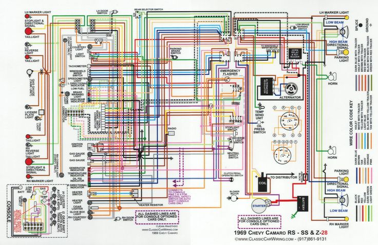 Wiring Diagram 1969 Camaro Console For Deltagenerali Me