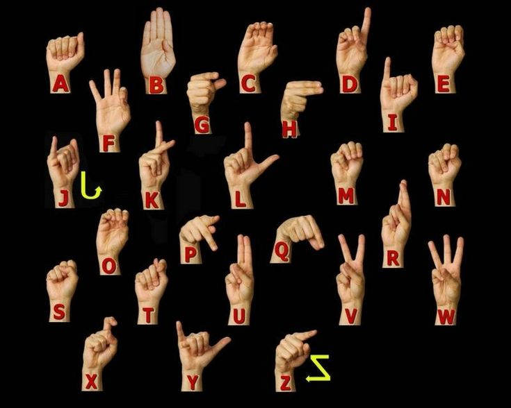 The  Best Sign Language Alphabet Ideas On   Learn