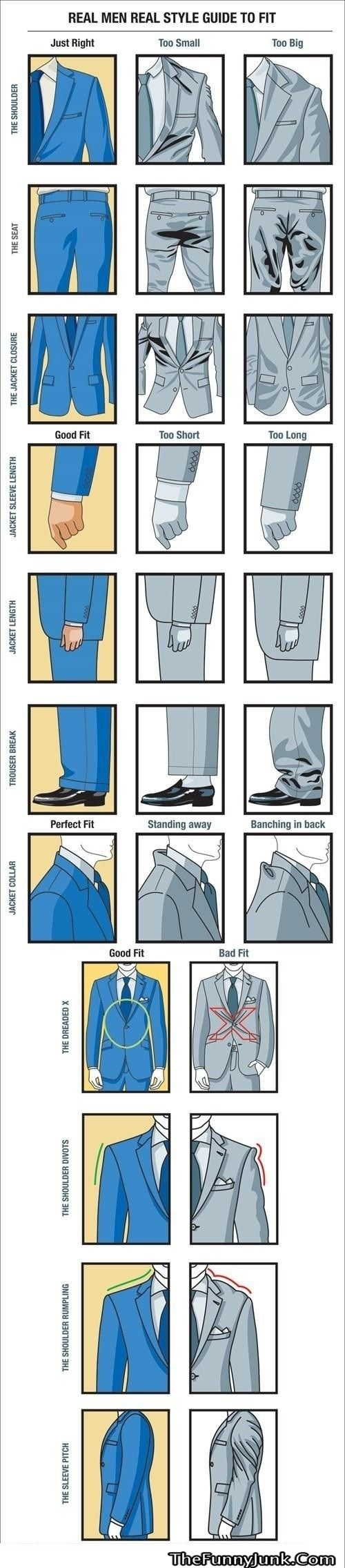 Real Men Real Style Guide To Fit..... Agree ? :) - TheFunnyJunk.com
