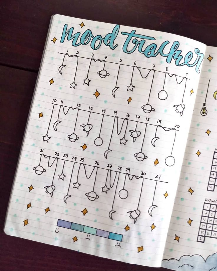 30+ Totally Awesome Habit Tracker Ideas in your Bullet Journal for 2019! – Bullet Journal/Scrapbook