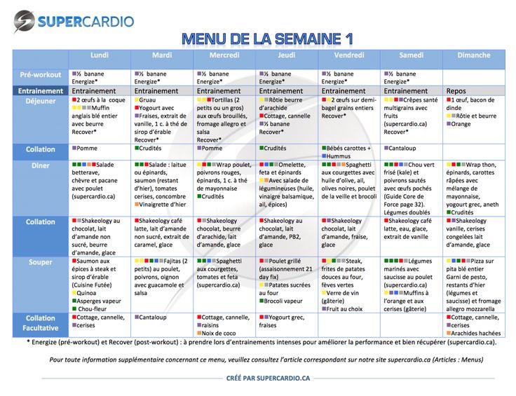 Voici le menu santé de la semaine 1 Supercardio. Ce menu inclut les recettes et respecte les contenants de couleurs de contrôle de portions 21 Day Fix.