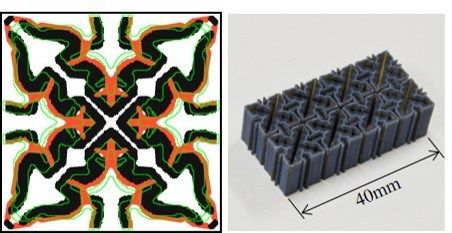 Advances in Engineering features: Design methodology for porous composites with tunable thermal expansion produced by multi-material topology optimization and additive manufacturing