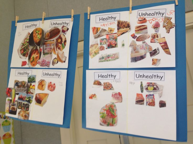 Healthy And Unhealthy Food Project