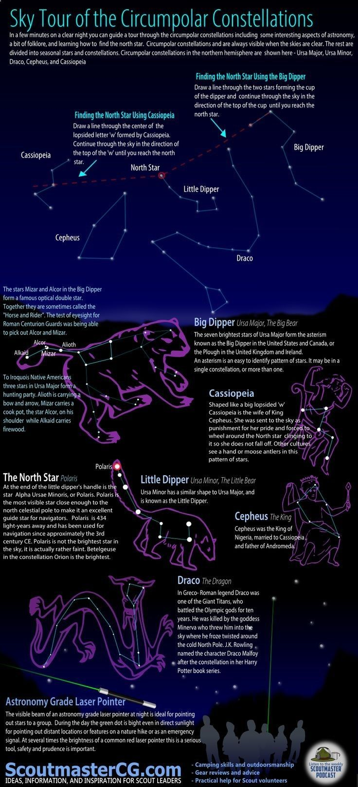 about stars on pinterest constellation chart the sky and milky way