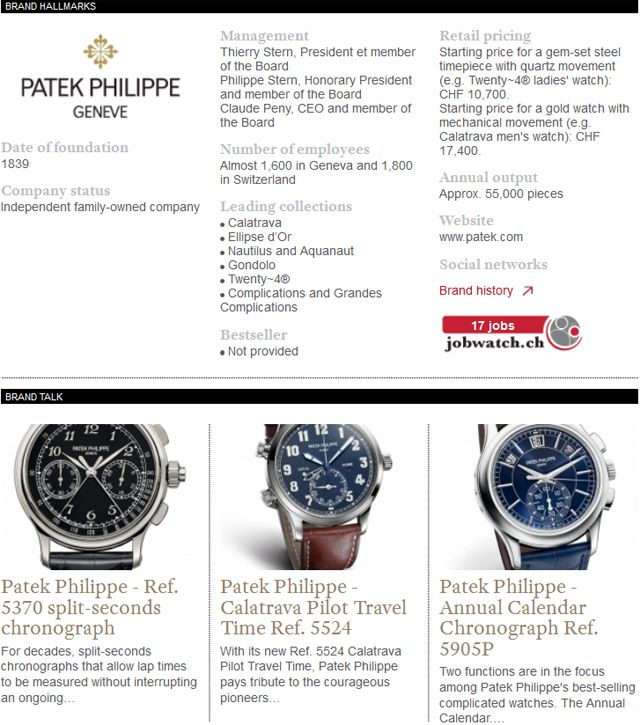 Discover the Patek Philippe's latest news and novelties on WtheJournal.com