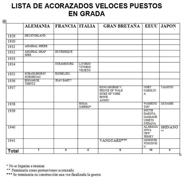 Mantenimiento De Carros Chevrolet  Escritorio