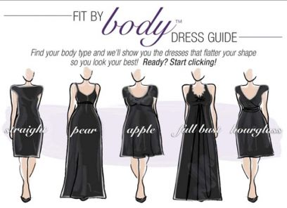 Roaman's® perfects Fit by Body™ Dress Shape Guide for plus size women