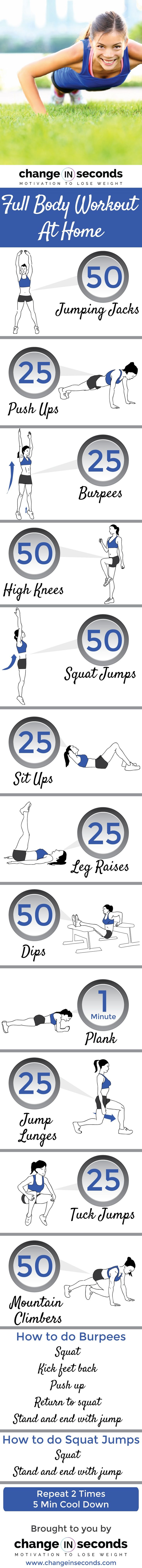 DownloadFull Body Workout At Home PDF   List of exercises for the full body workout at home:  50 Jumping Jacks 25 Push Ups 25 Burpees 50 High Knees 50 Squat Jumps 25 Sit Ups 25 Leg Raises 50 Dips 1 Minute Plank 25 Jump Lunges 25 Tuck Jumps 50 Mountain Climbers  Instructions: