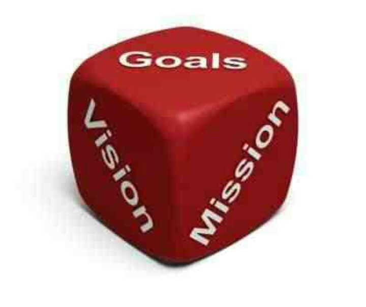 Image result for match your goals with your financial situation