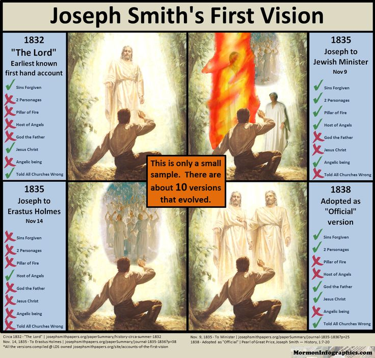 Mormon Infographics Joseph Smith S First Vision And His