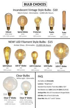 LED Bulbs and Antique Bulbs! Modern Low Energy Light bulbs LED Edison LED Victorian led Radio led globes sustainable lighting 5 inch globes