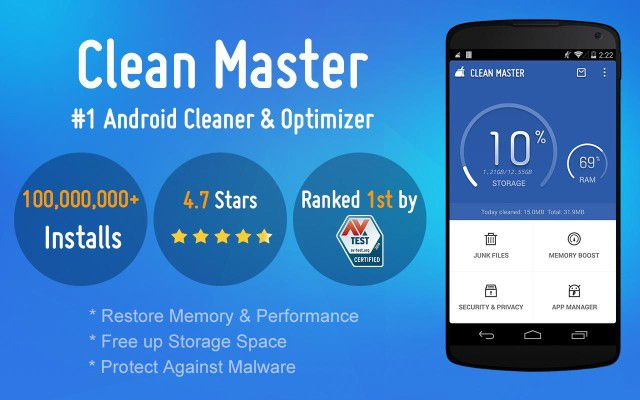 Dr cleaner malware