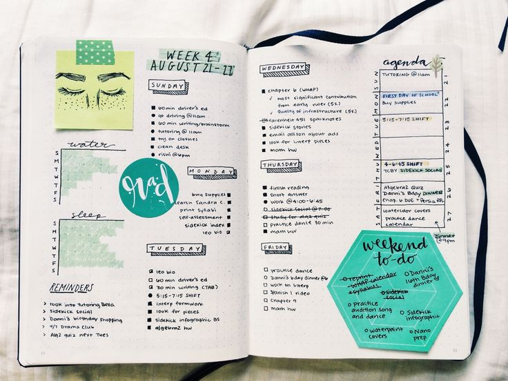 """victoirestudies: """" 8 27 16 • 10:36am """"Weekly spread; I always associate August with an earthy and cool kind of tone for some reason. The first week of school has been really incredible–I made new friends, my teachers are fantastic, and I'm loving (if..."""