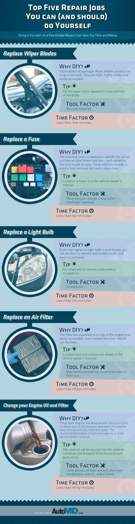 39 best diy auto images on pinterest car brake repair car repair its national car care month here are the top 5 repair jobs you can do yourself or bring your car into crippen buick gmc mazda volvo solutioingenieria Images