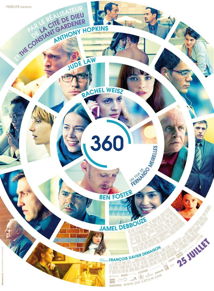 from the upcoming film 360 - I have no idea what the word on the film is, but it's poster for Europe is pretty damn sweet!  色の整理 写真 トーン合わせる 一体感 サークル 円 集合 放射 集合 まとまり