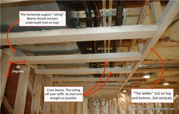 Framing Around Ductwork Basement Ideas Pinterest